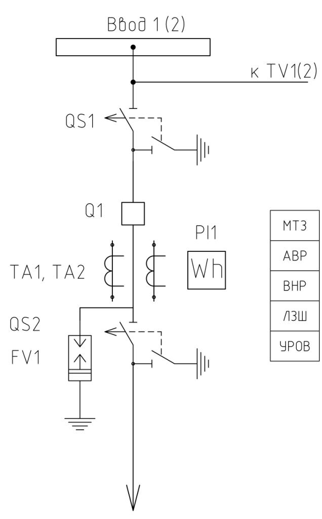 Проектирование трансформаторной подстанции